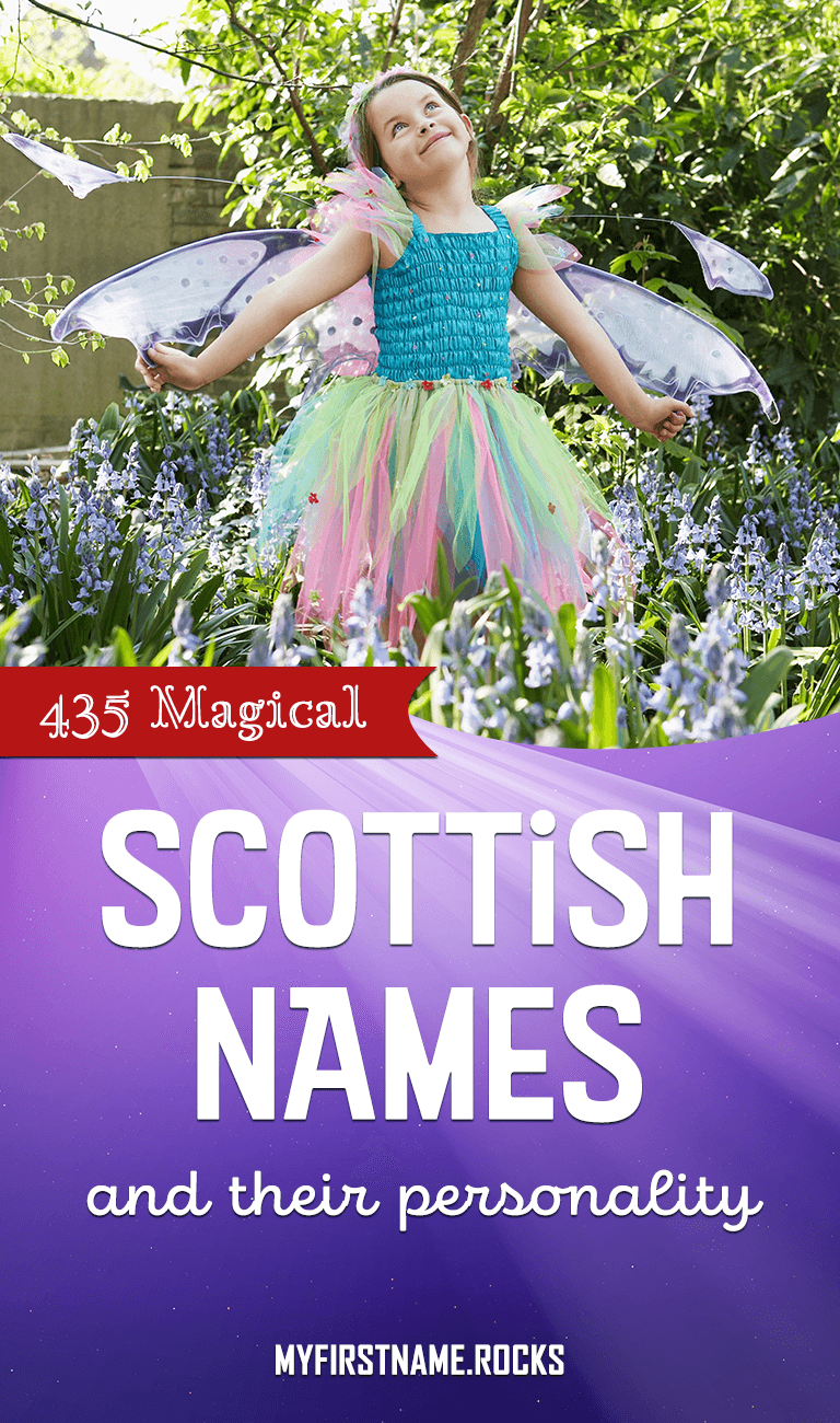 Scottish names infographics