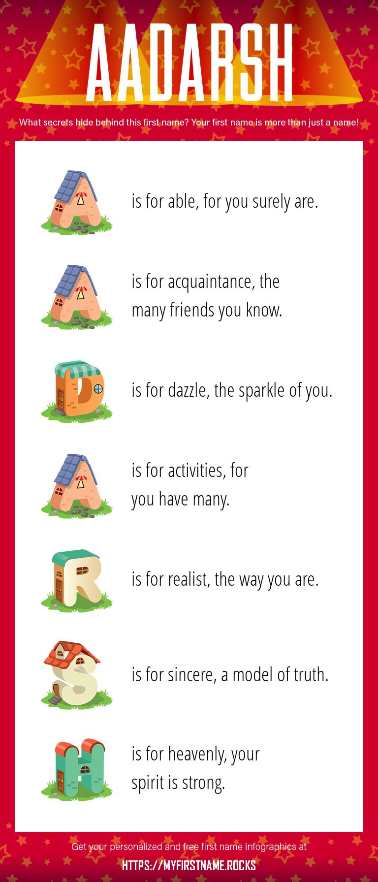 Aadarsh Infographics