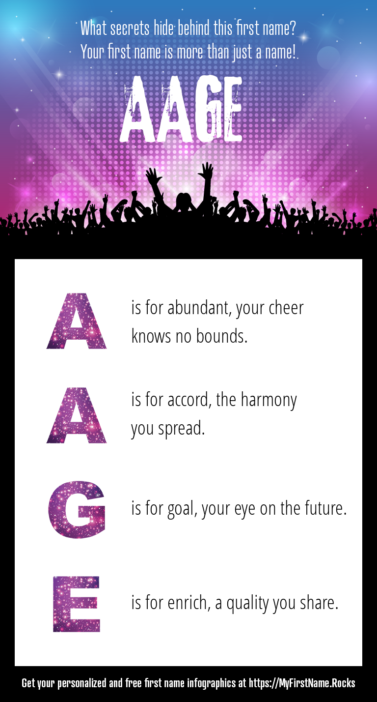 Aage Infographics