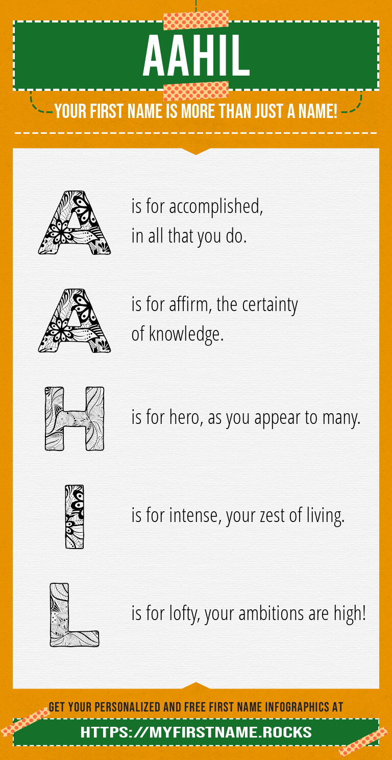 Aahil Infographics