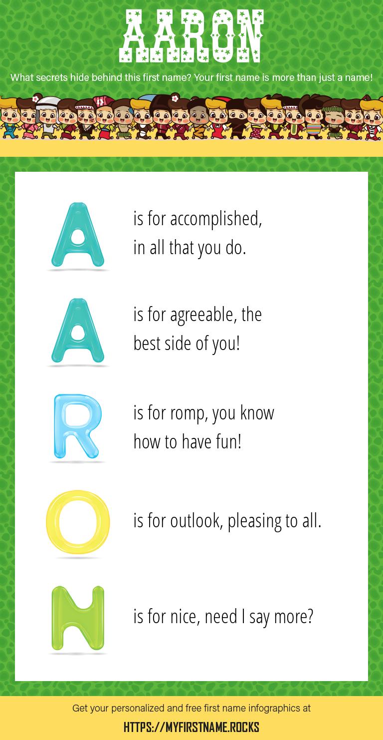 Aaron Infographics