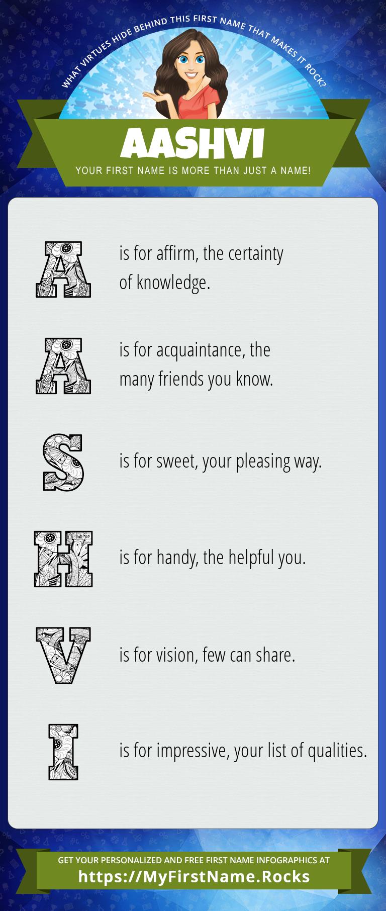 Aashvi Infographics
