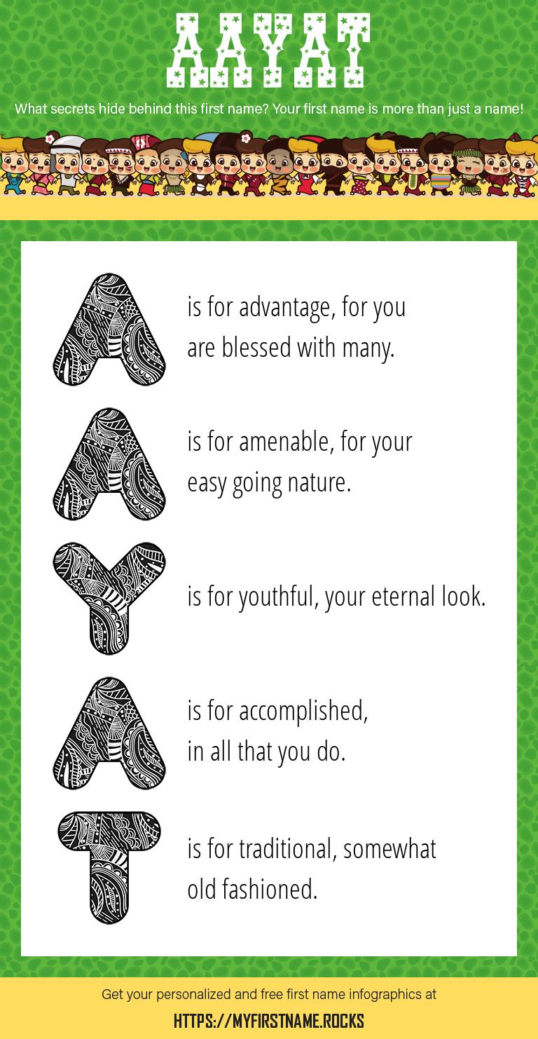 Aayat Infographics
