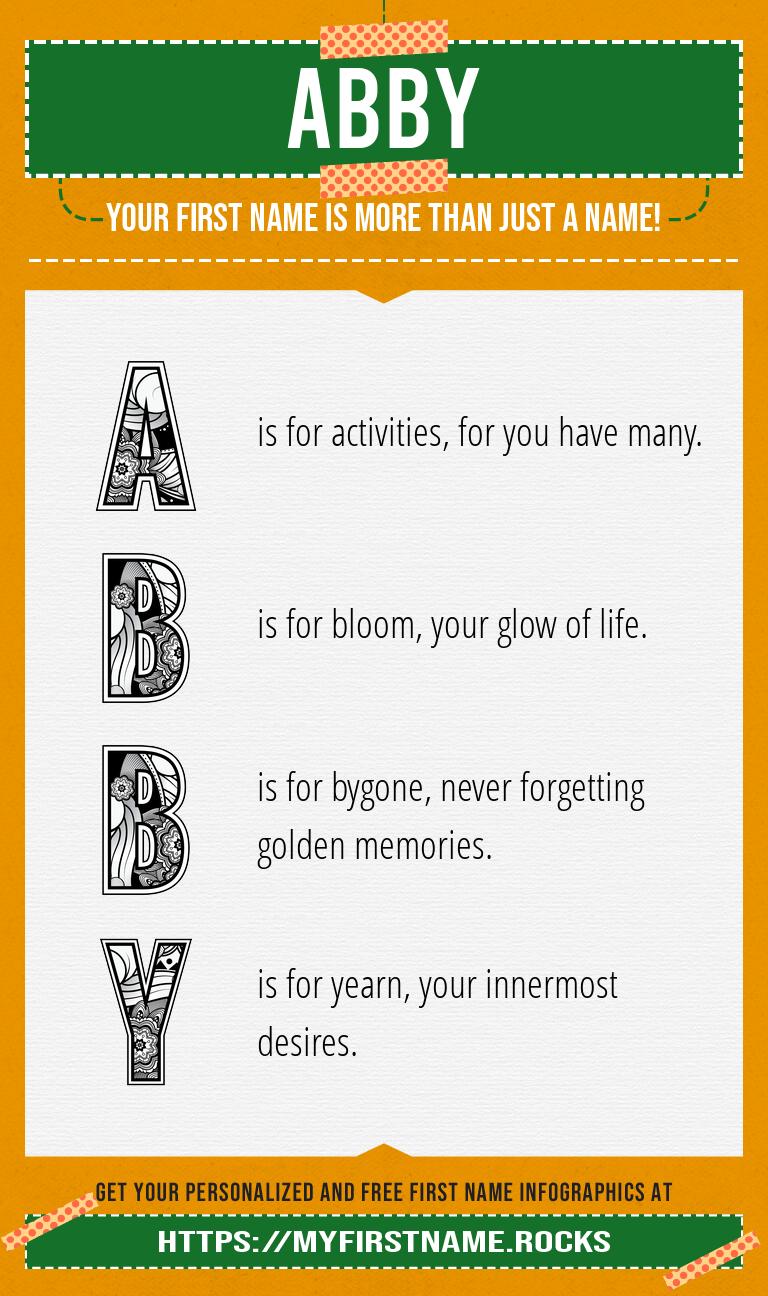 Abby Infographics
