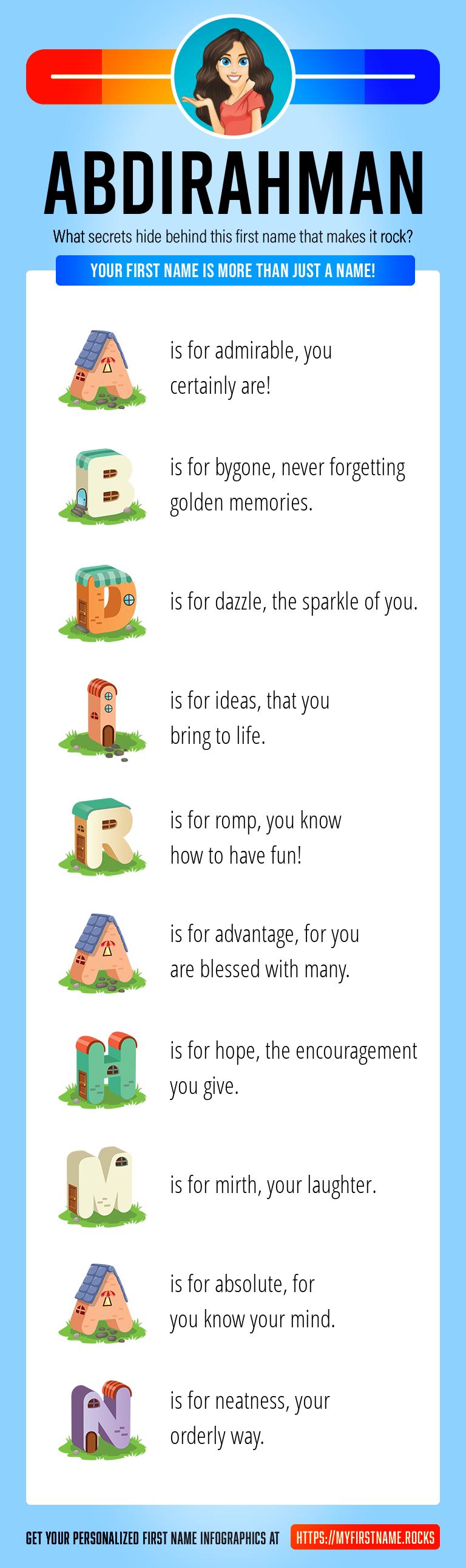 Abdirahman Infographics