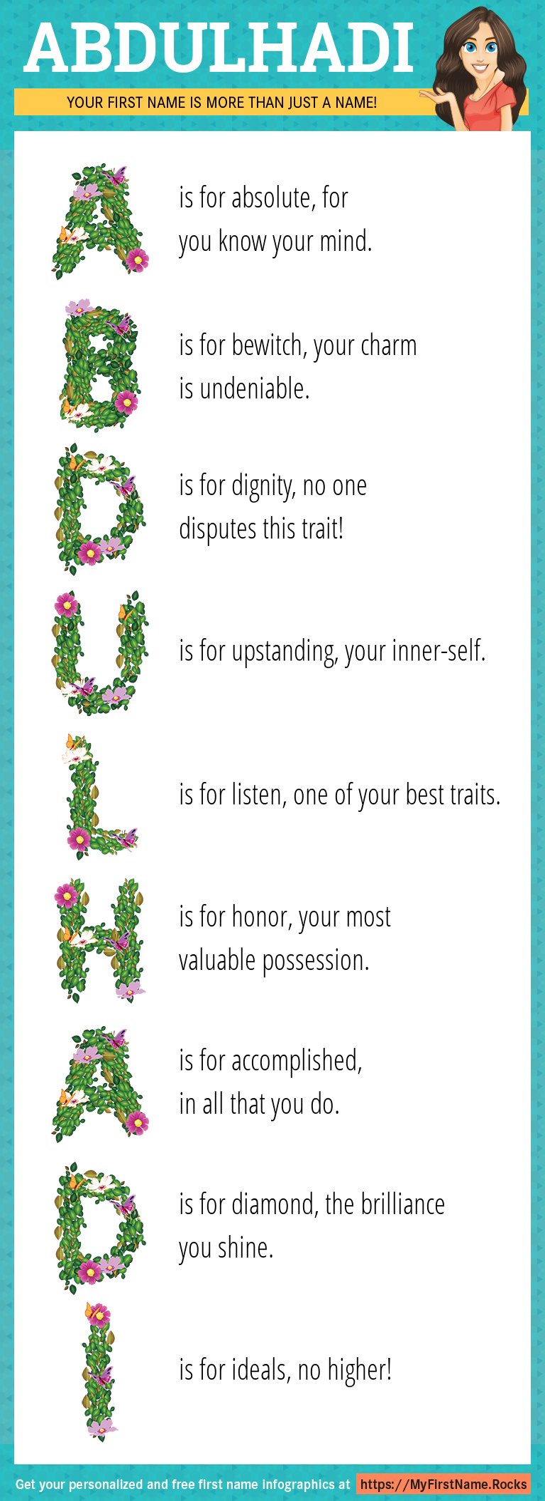 Abdulhadi Infographics