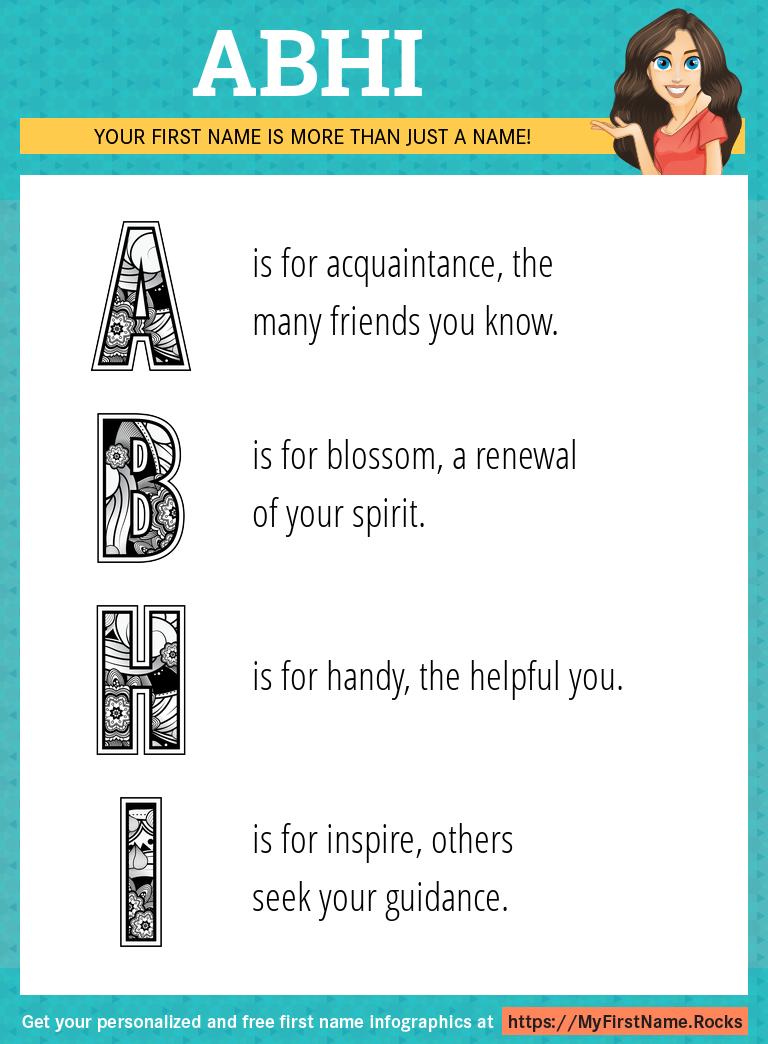 Abhi Infographics