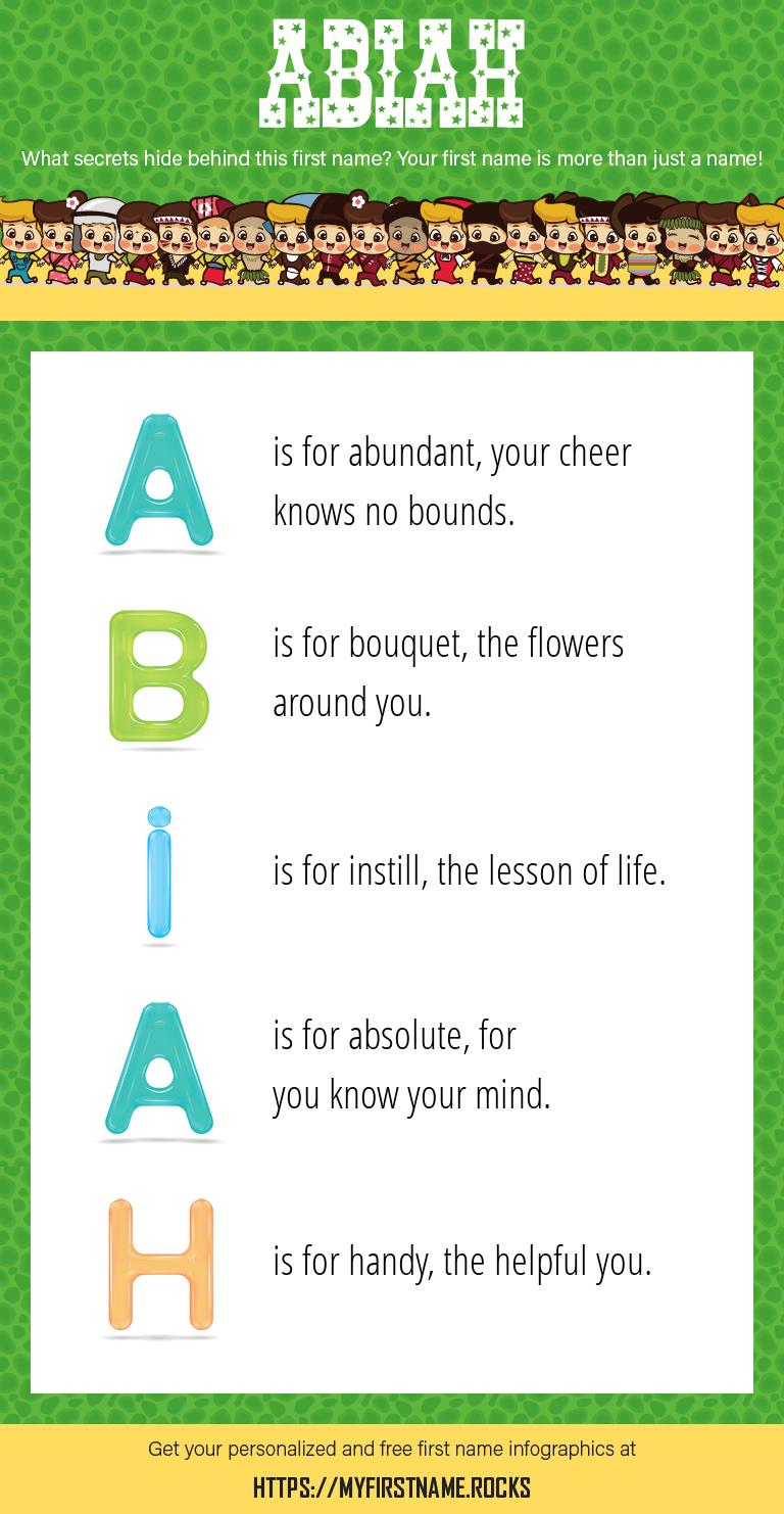 Abiah Infographics