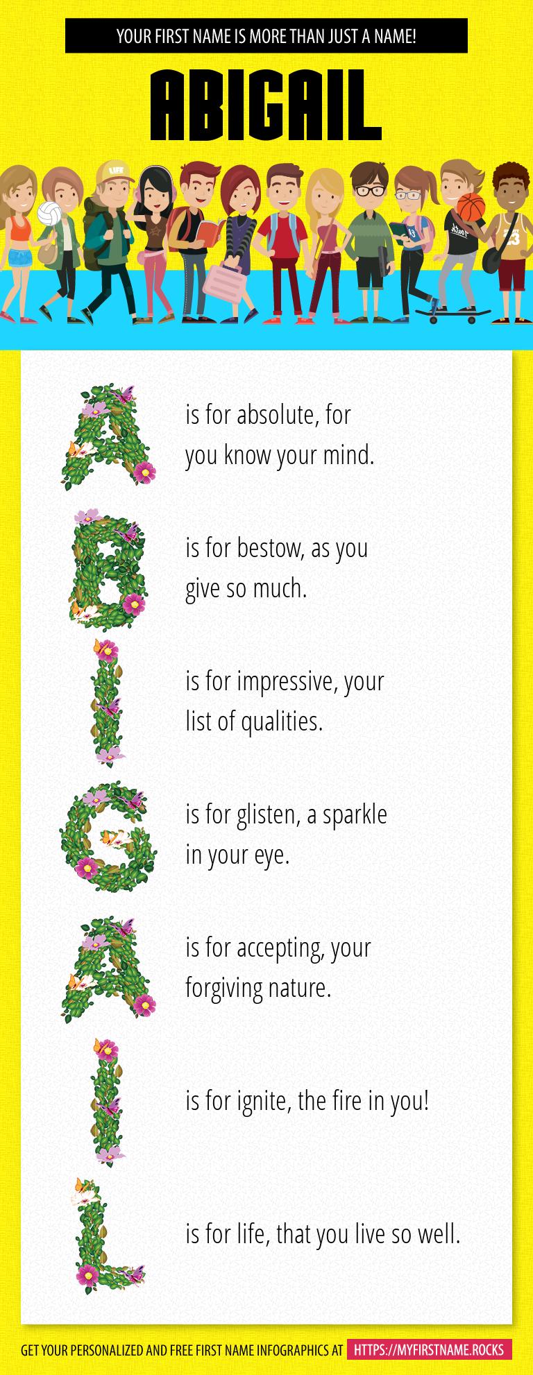 Abigail Infographics