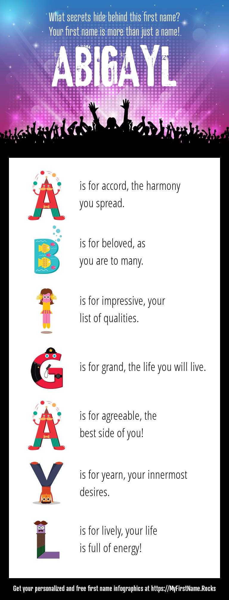 Abigayl Infographics