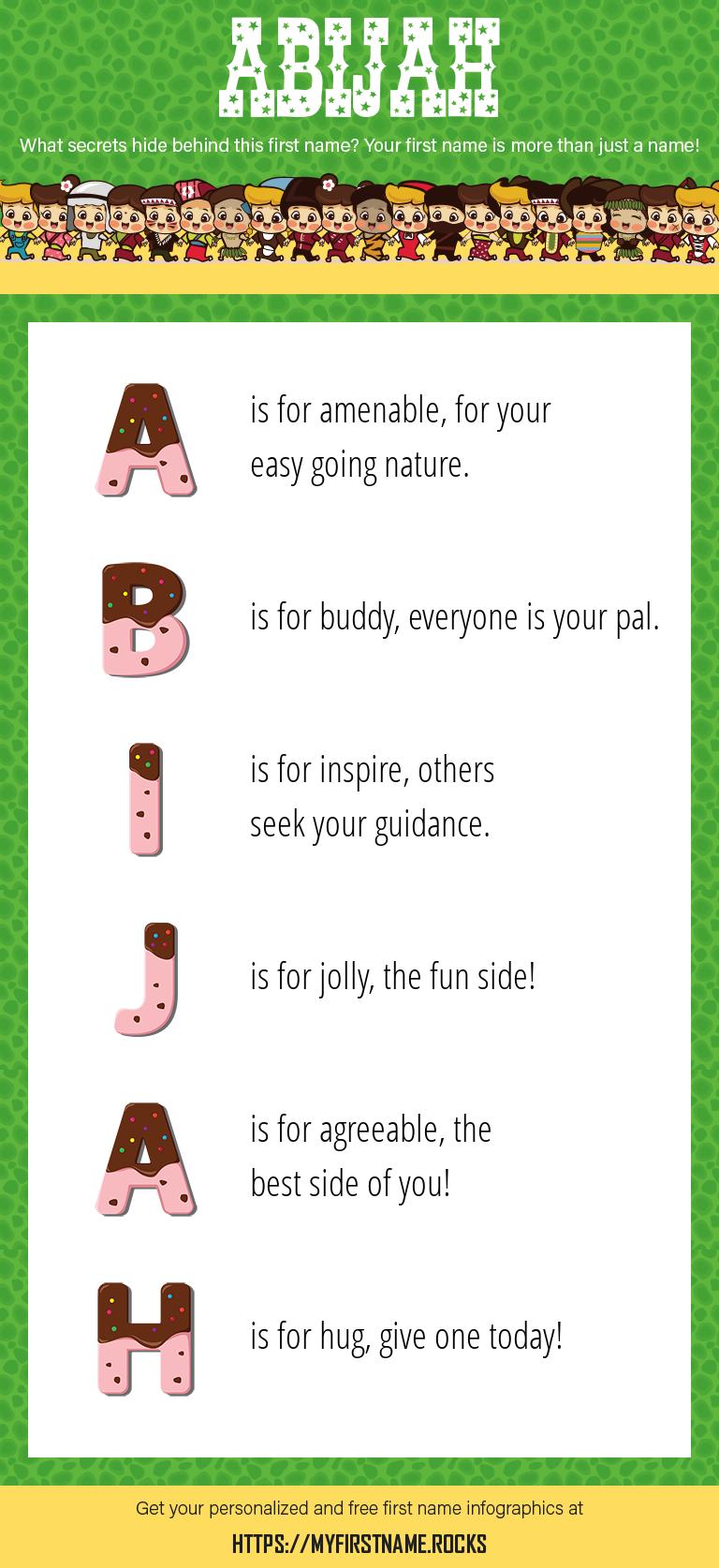 Abijah Infographics