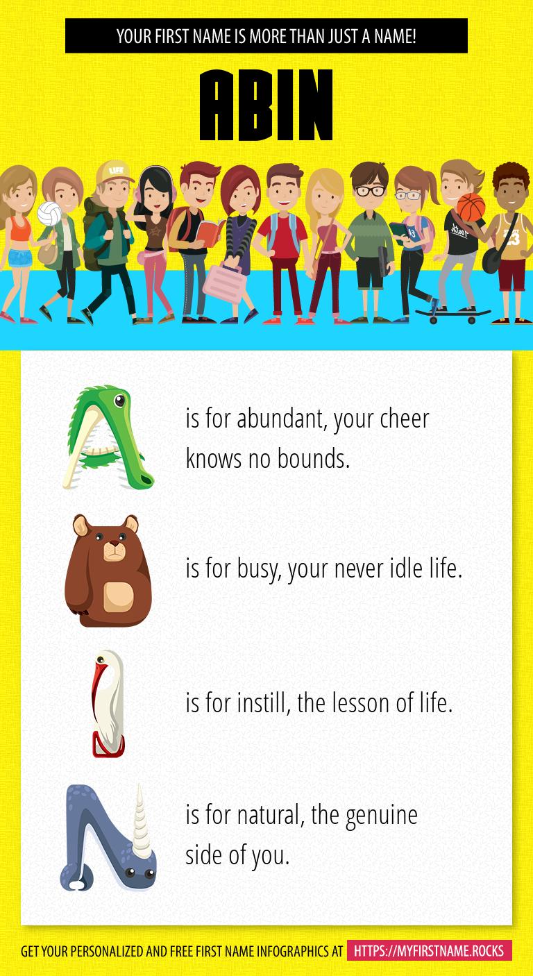 Abin Infographics