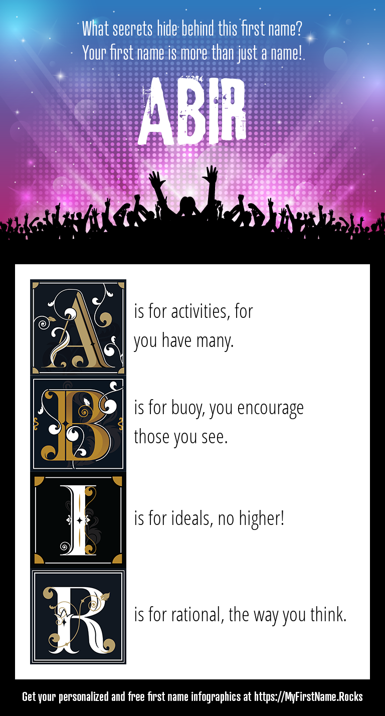 Abir Infographics