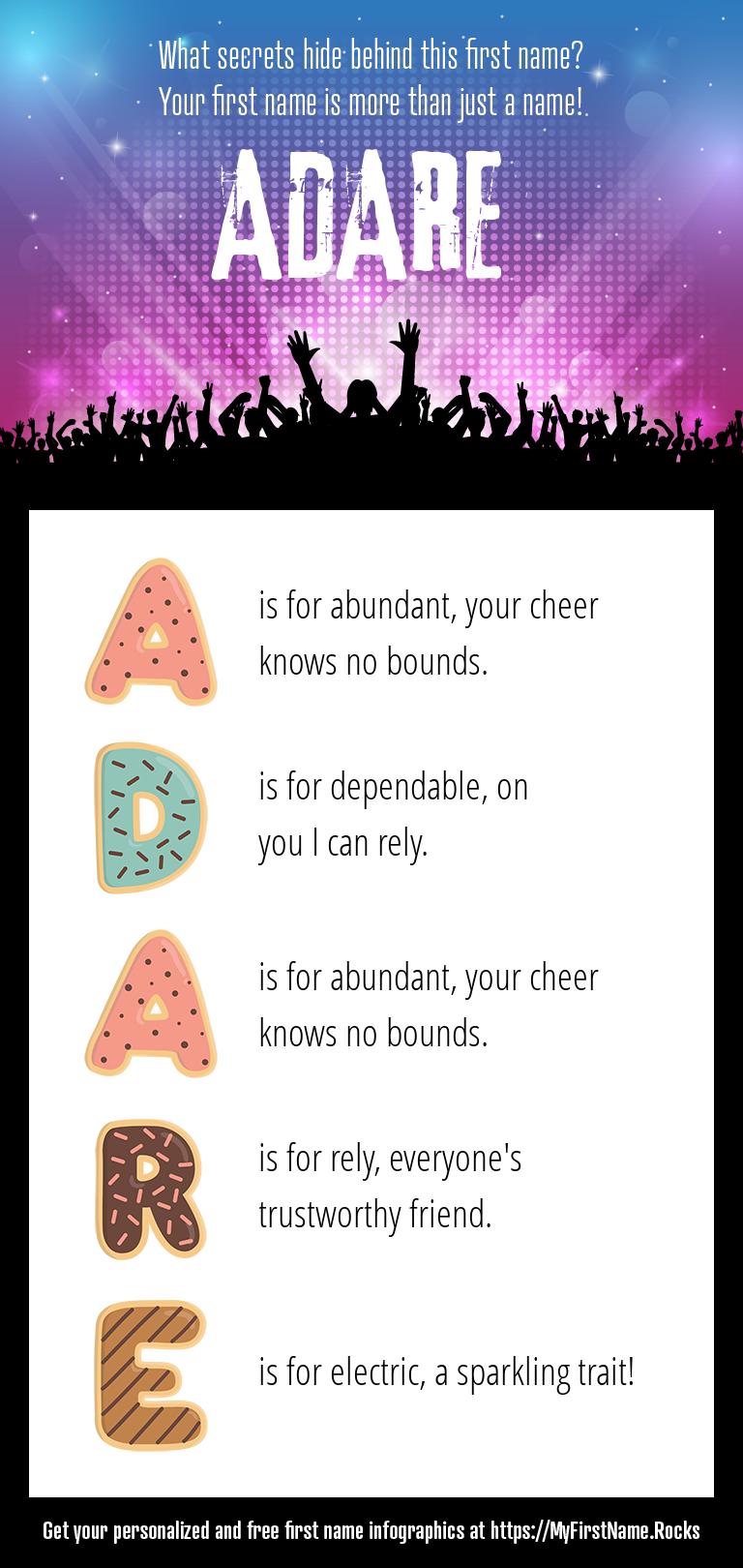Adare Infographics