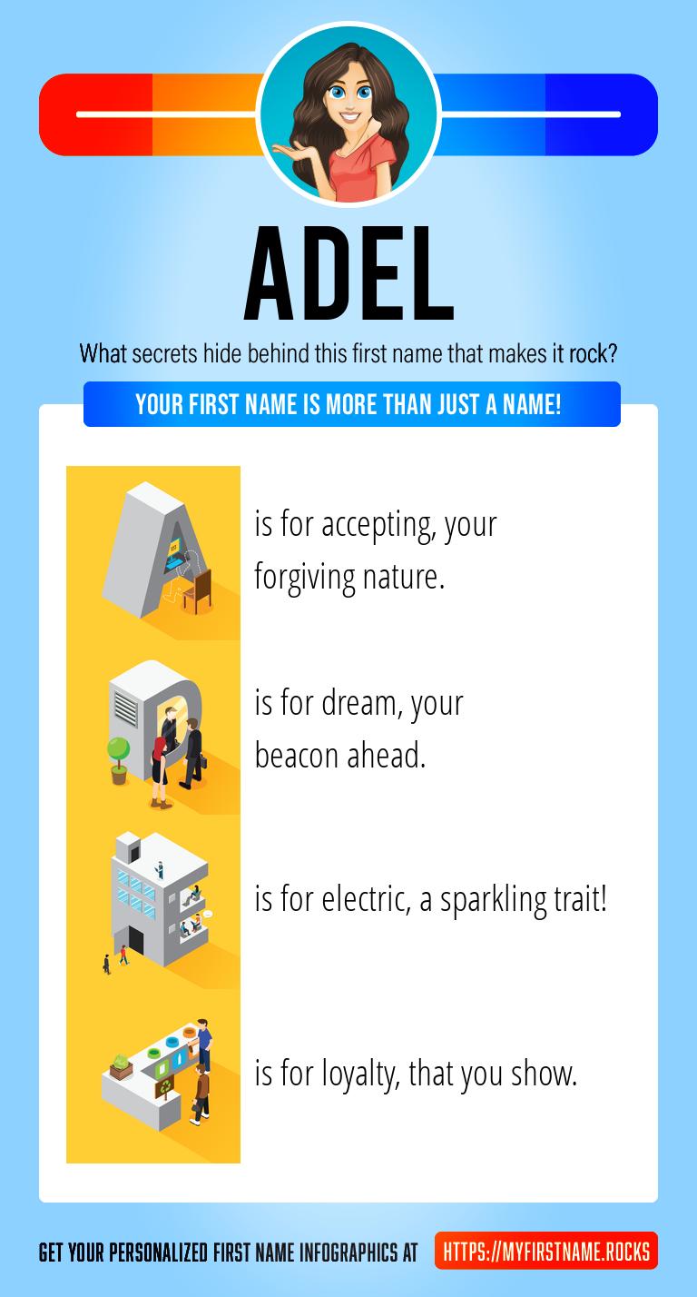 Adel Infographics