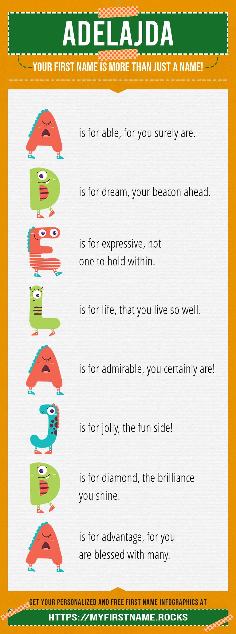 Adelajda Infographics