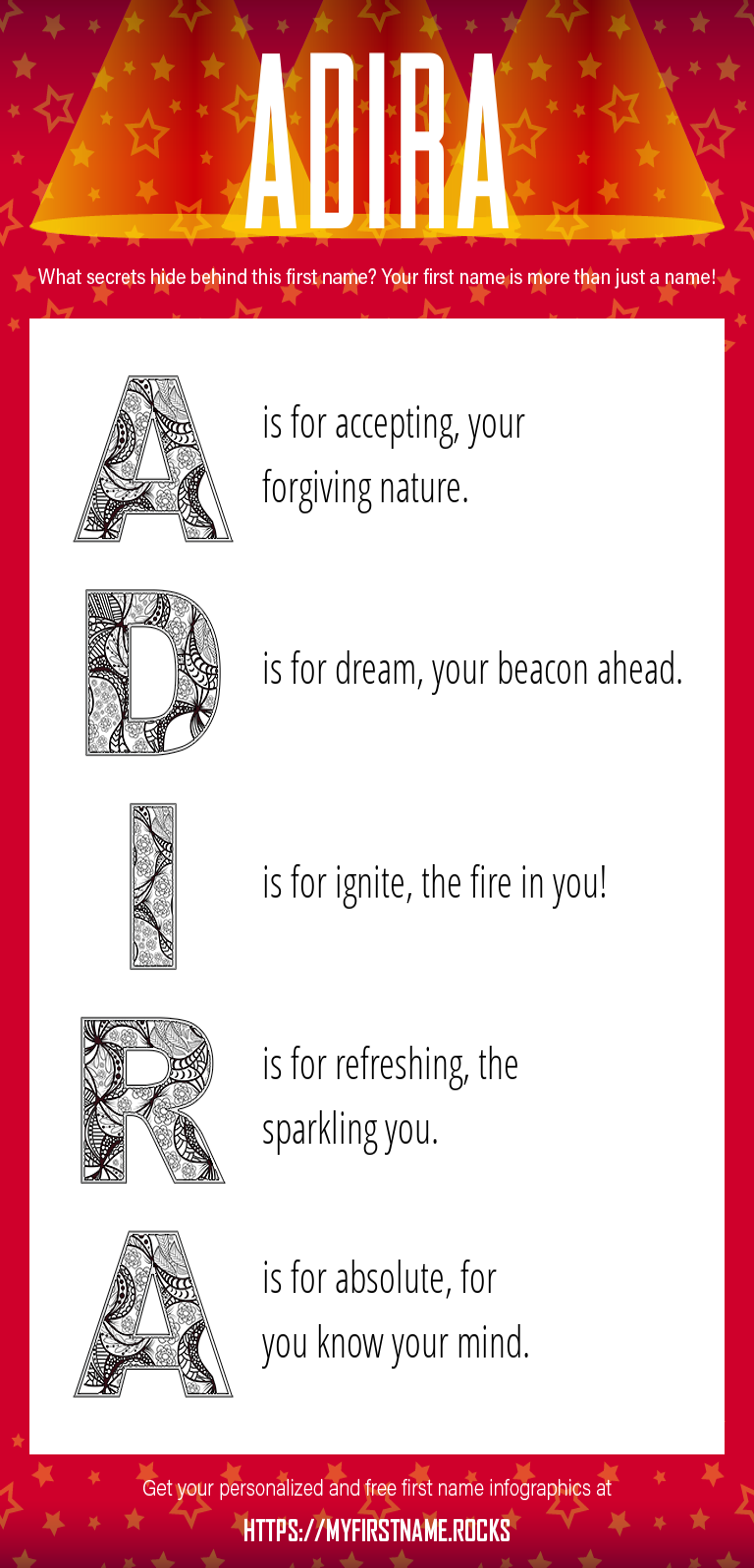 Adira Infographics