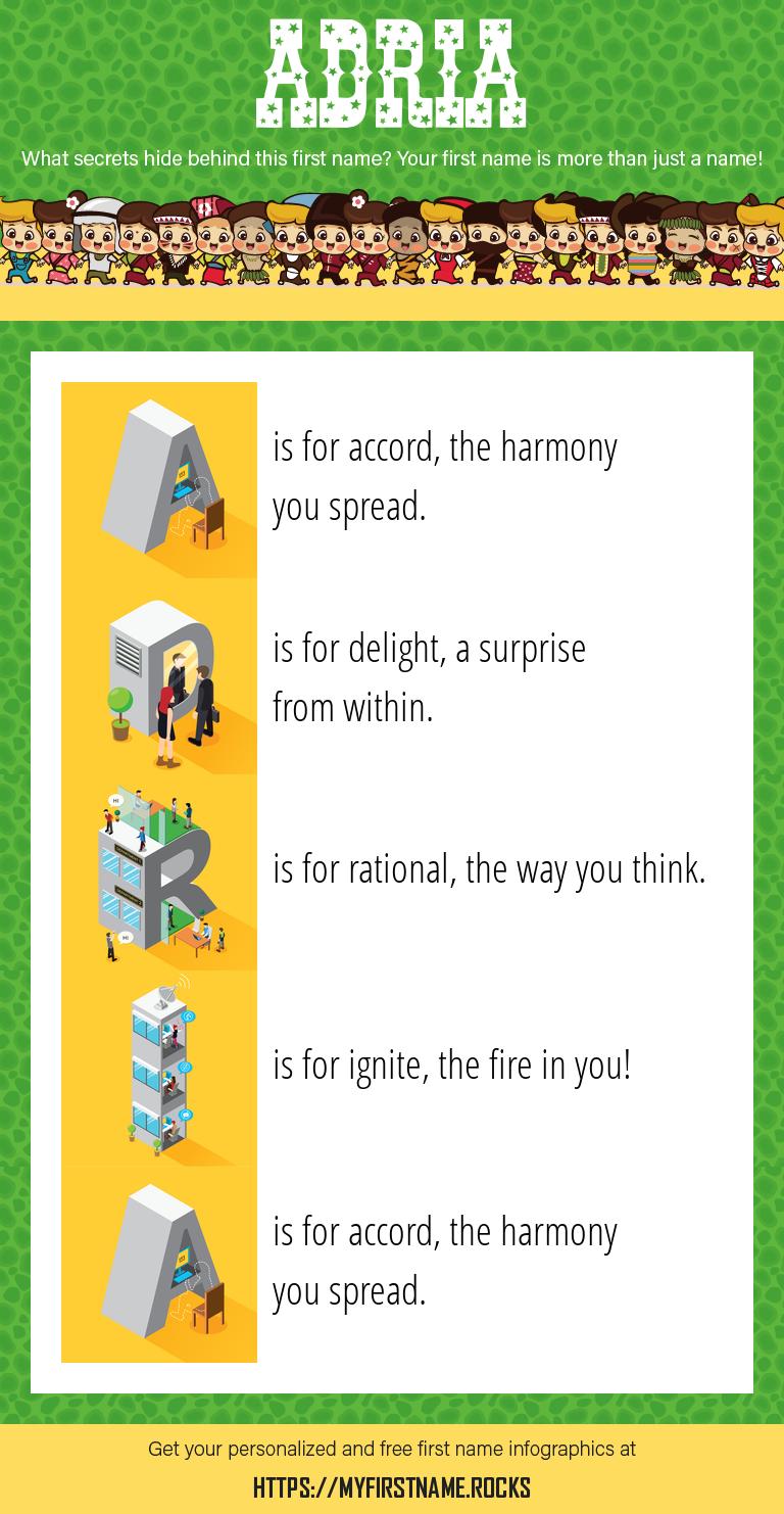 Adria Infographics