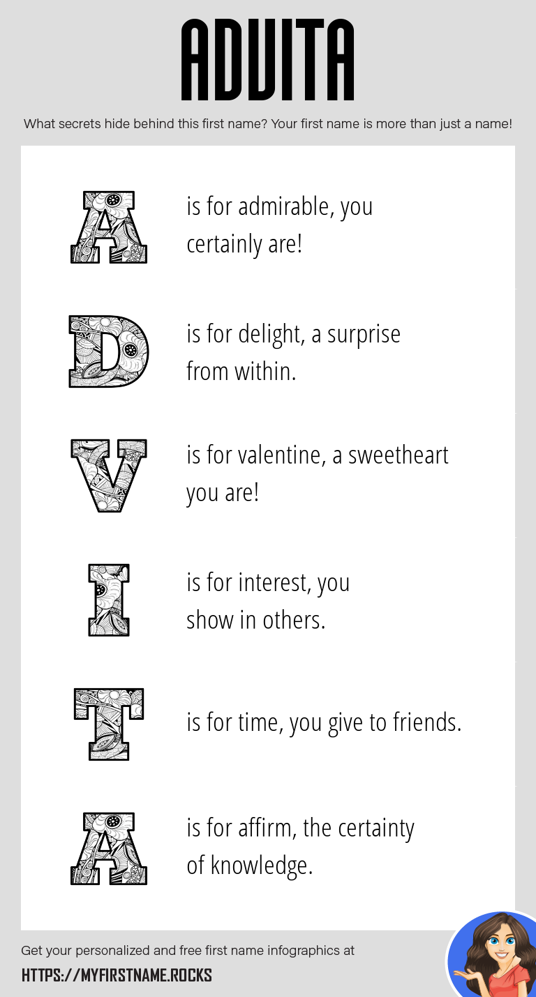 Advita Infographics