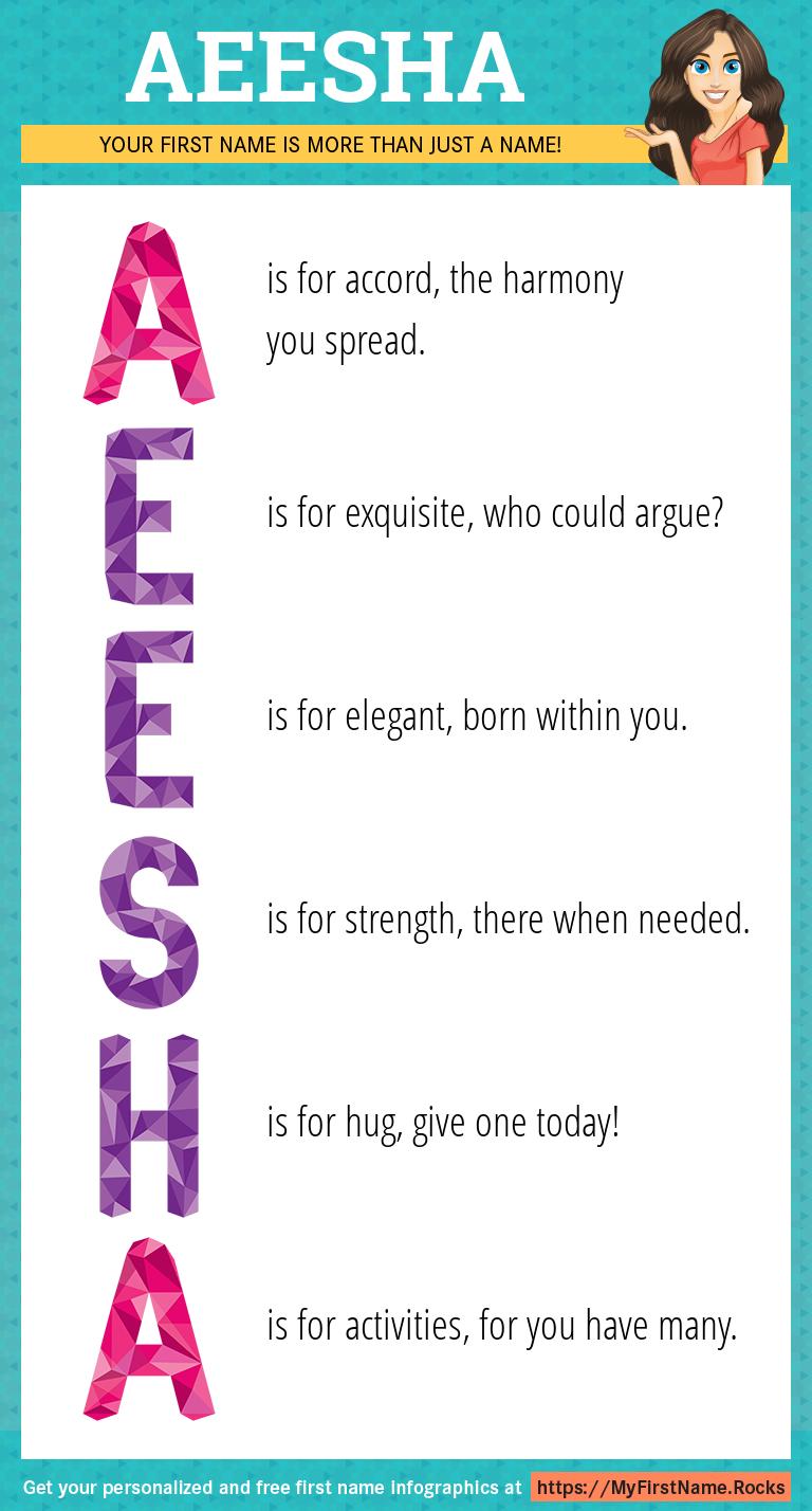 Aeesha Infographics