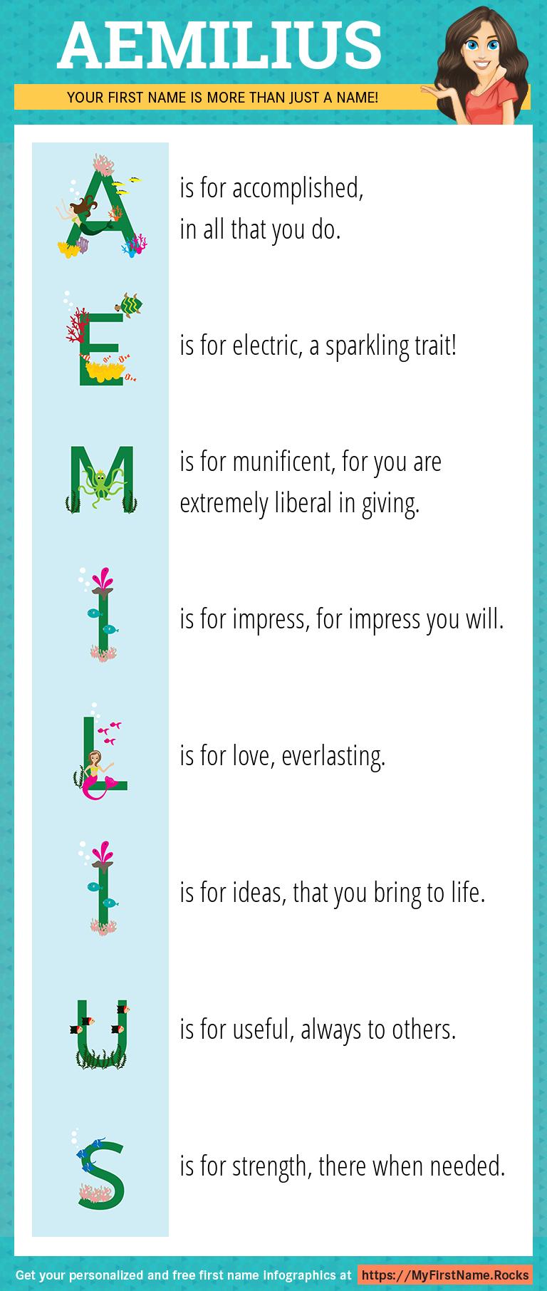 Aemilius Infographics