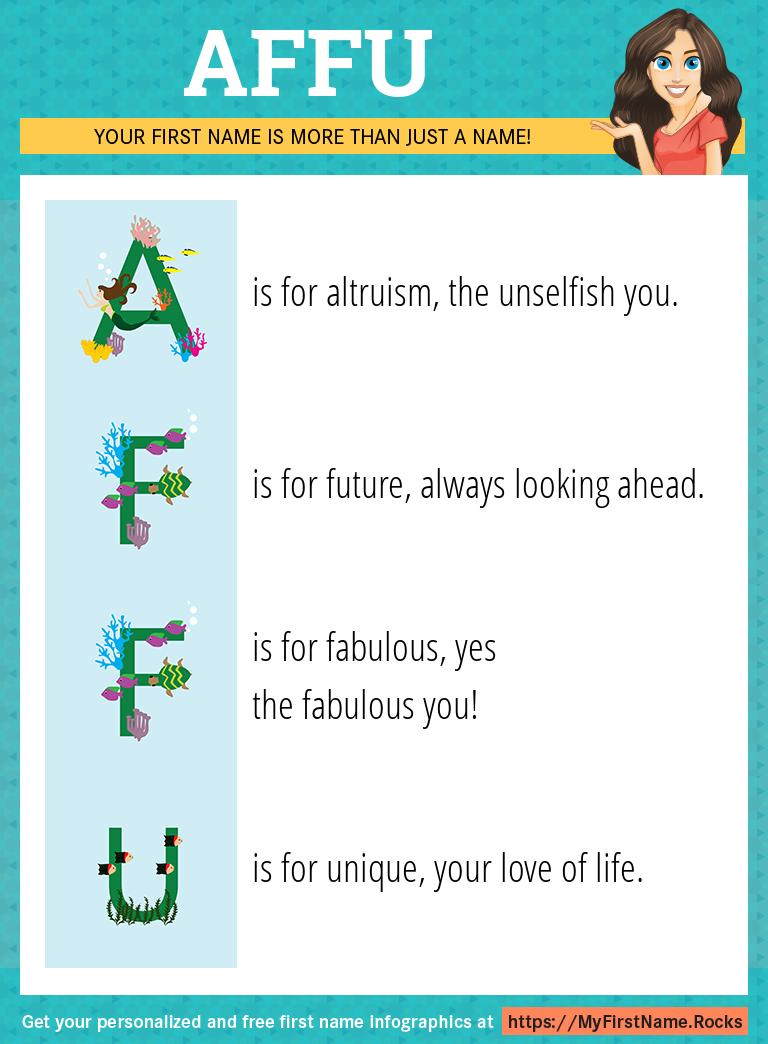 Affu Infographics