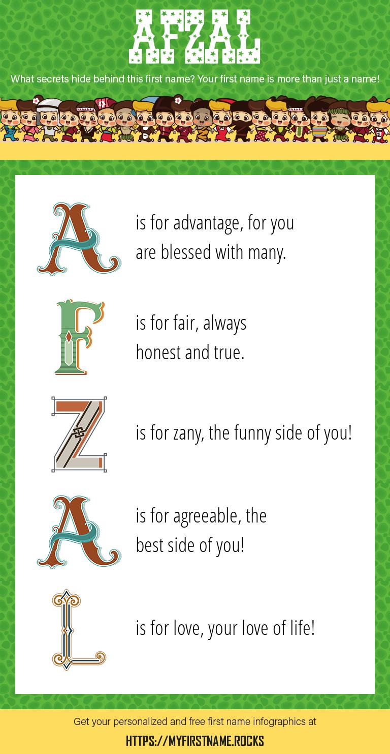 Afzal Infographics