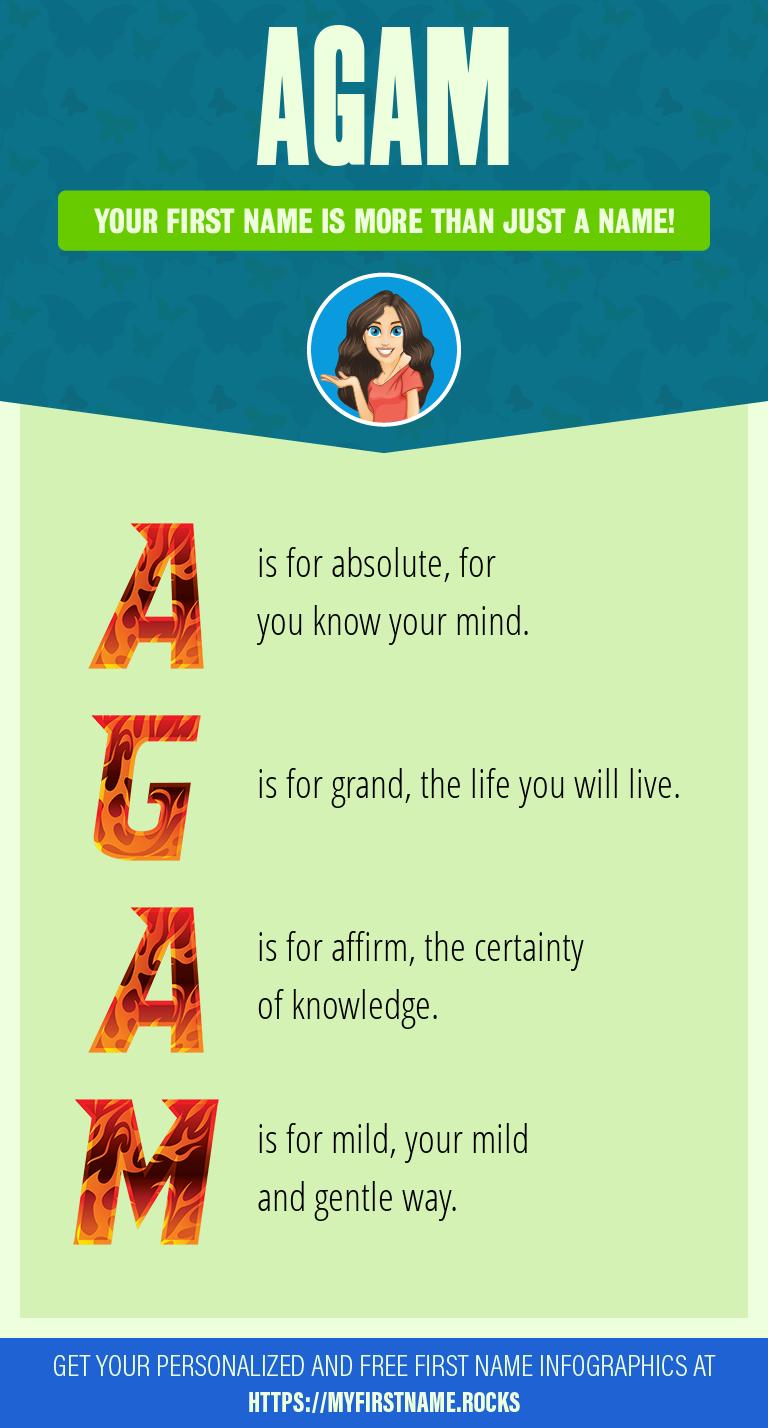 Agam Infographics