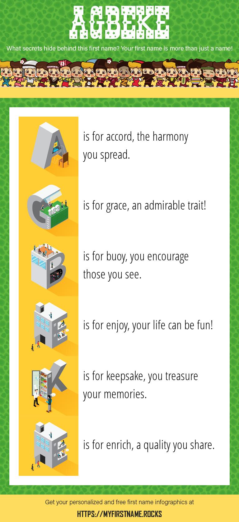 Agbeke Infographics