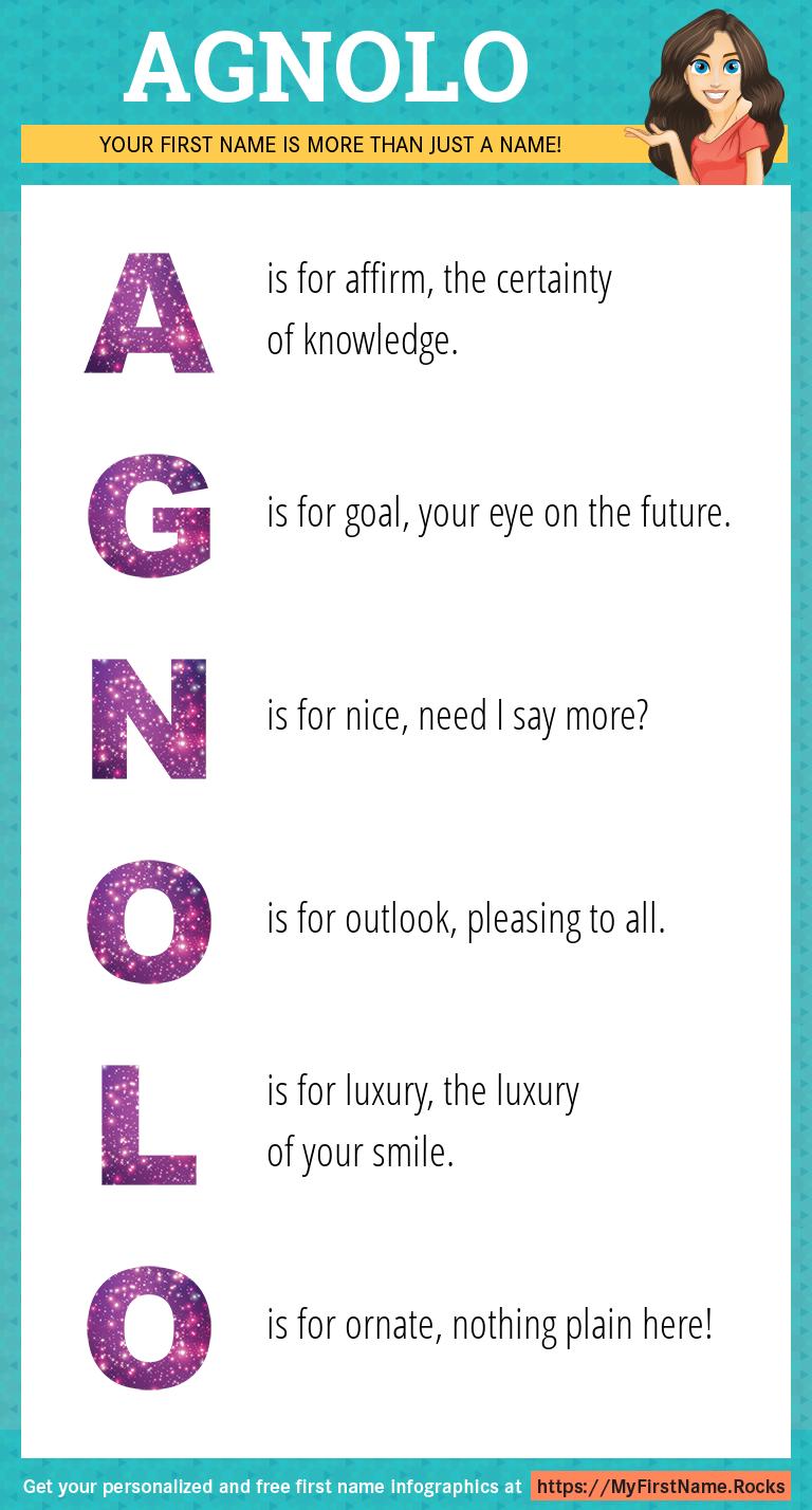 Agnolo Infographics