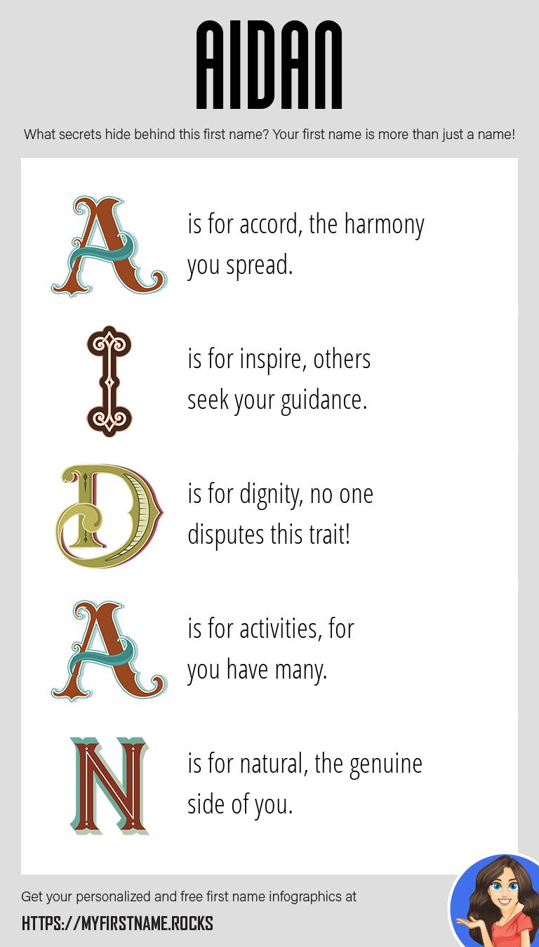 Aidan Infographics