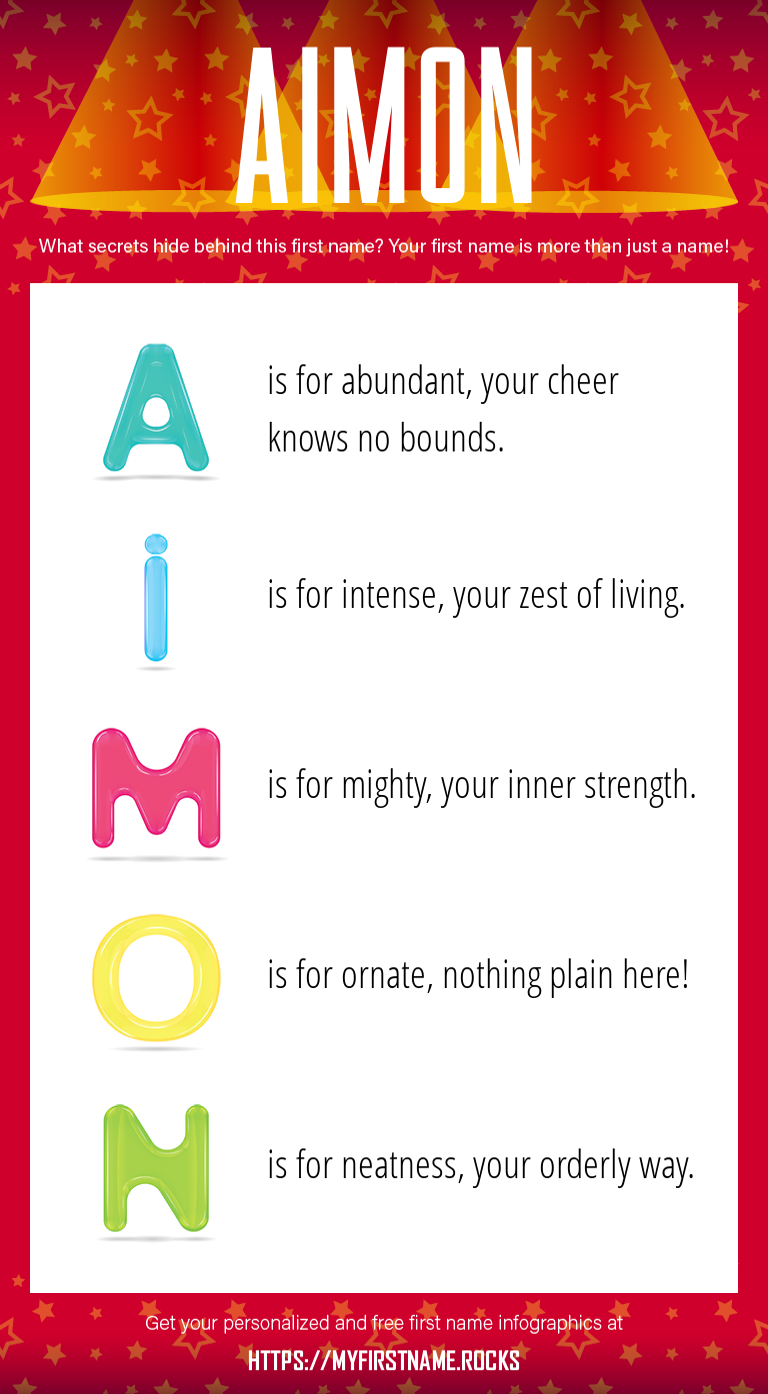 Aimon Infographics