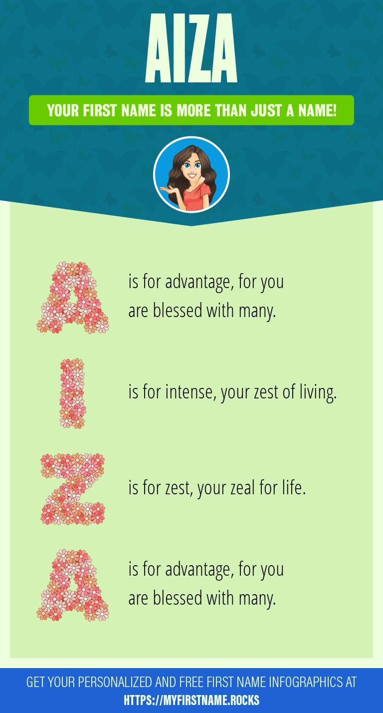 Aiza Infographics