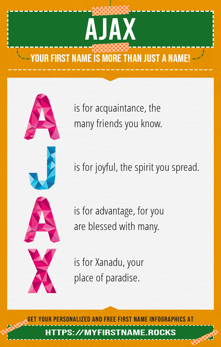 Ajax Infographics