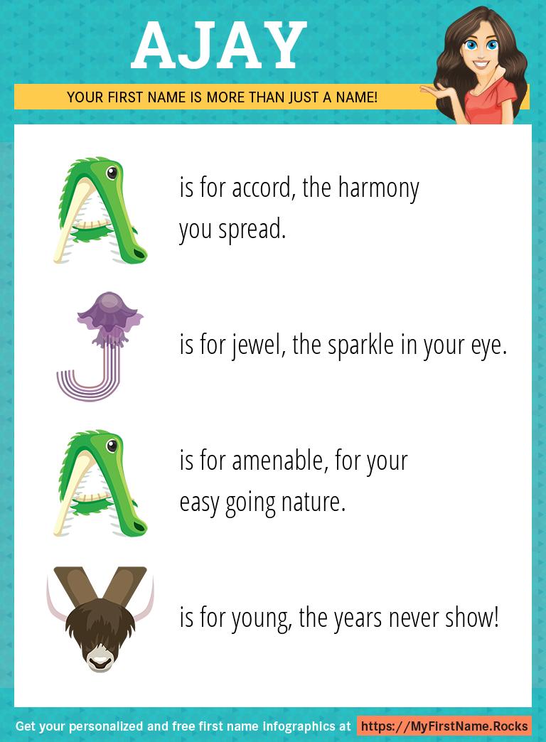 Ajay Infographics