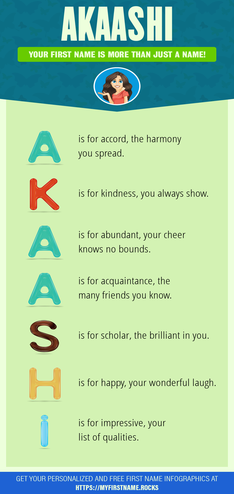 Akaashi Infographics