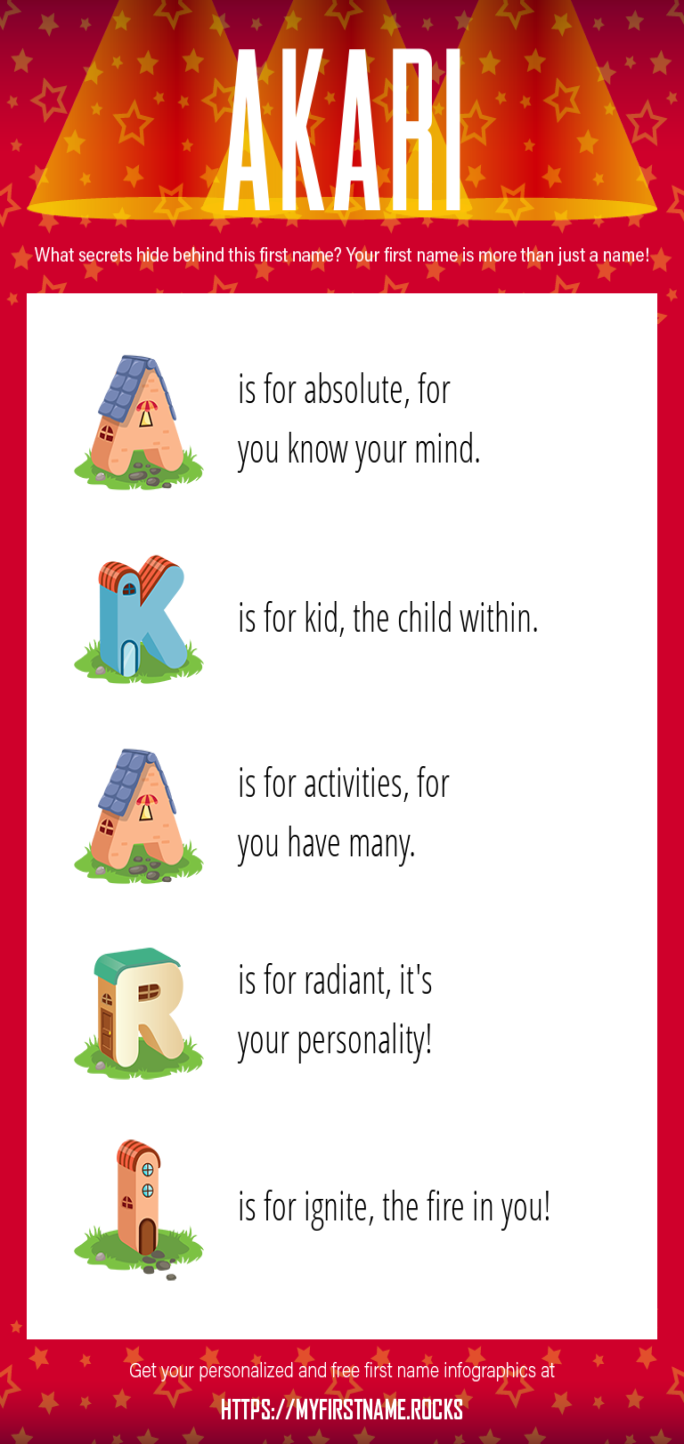Akari Infographics