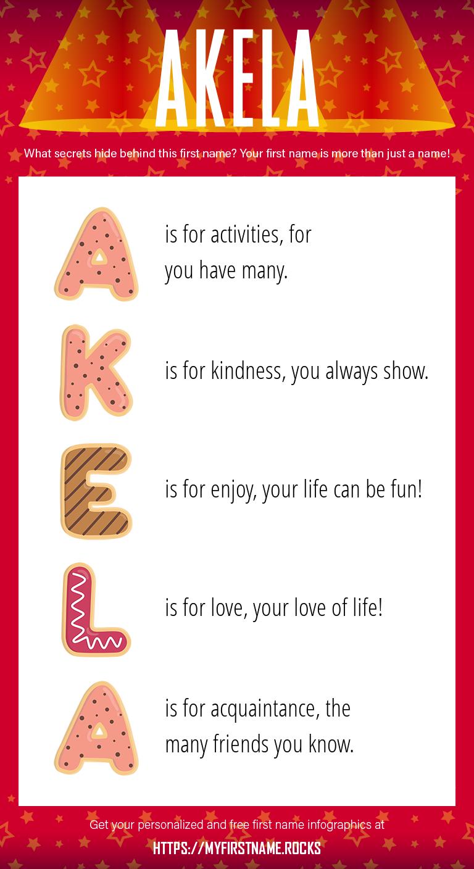 Akela Infographics