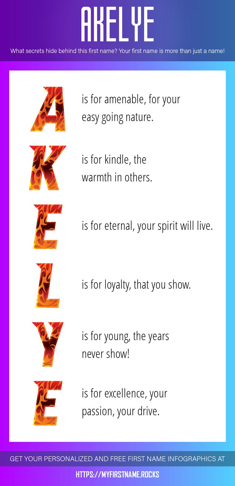 Akelye Infographics