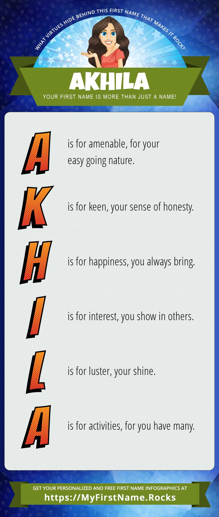 Akhila Infographics