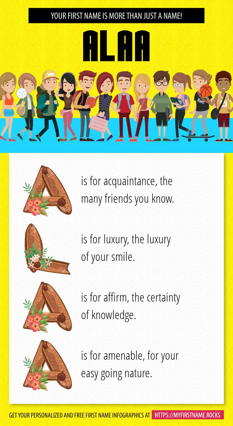 Alaa Infographics