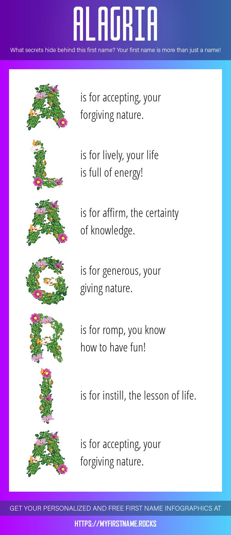 Alagria Infographics