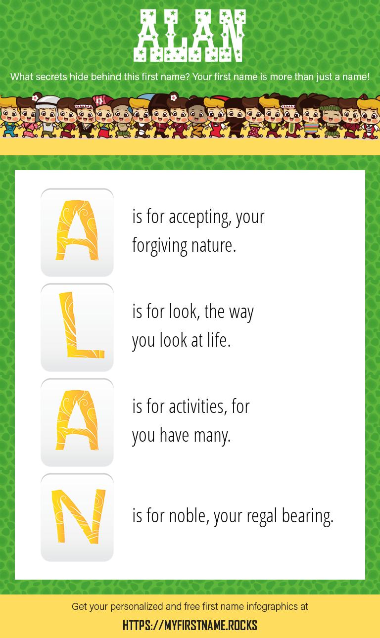 Alan Infographics