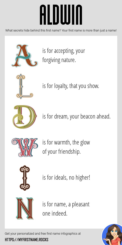 Aldwin Infographics