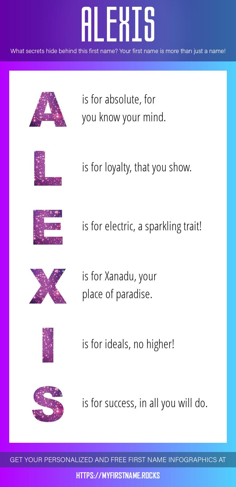 Alexis Infographics