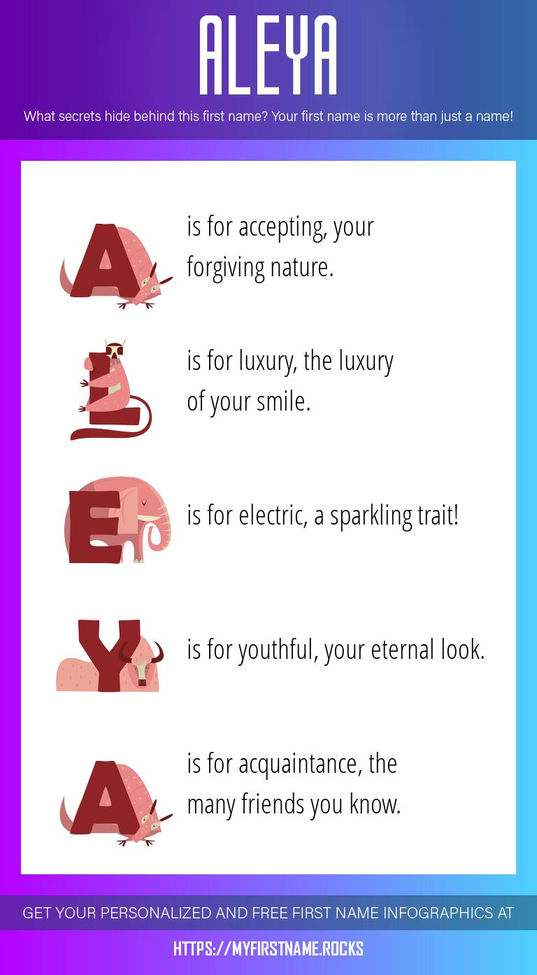 Aleya Infographics
