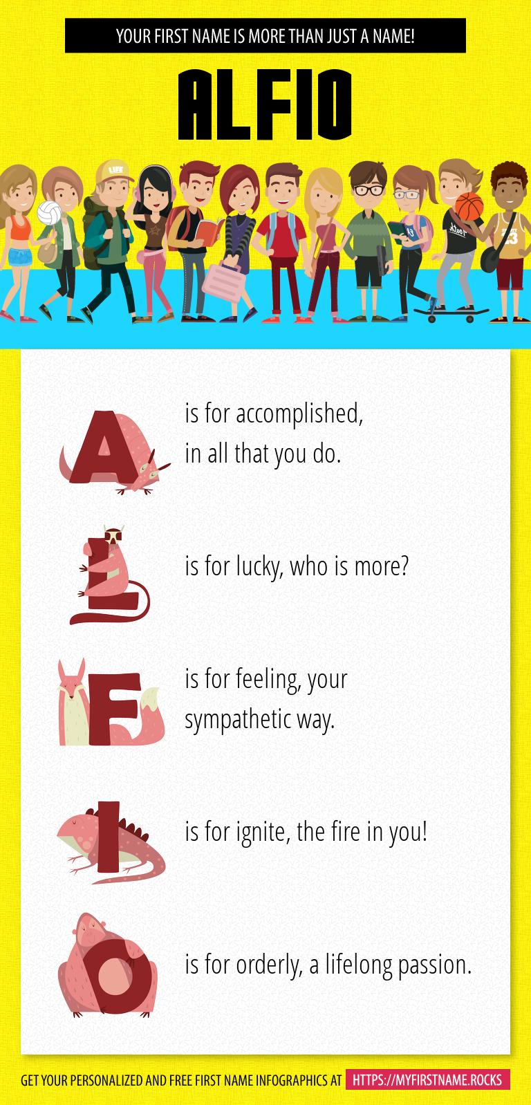 Alfio Infographics