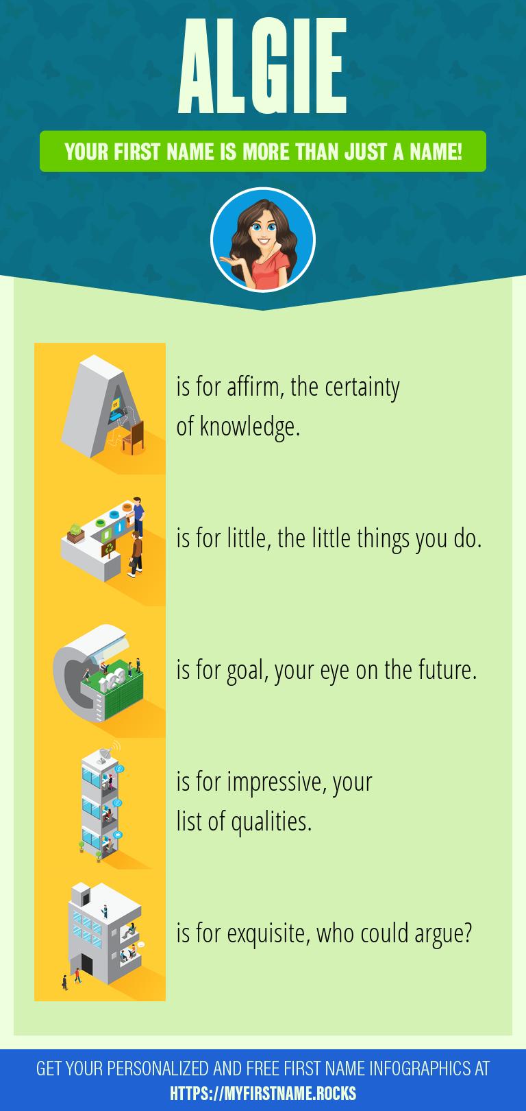 Algie Infographics