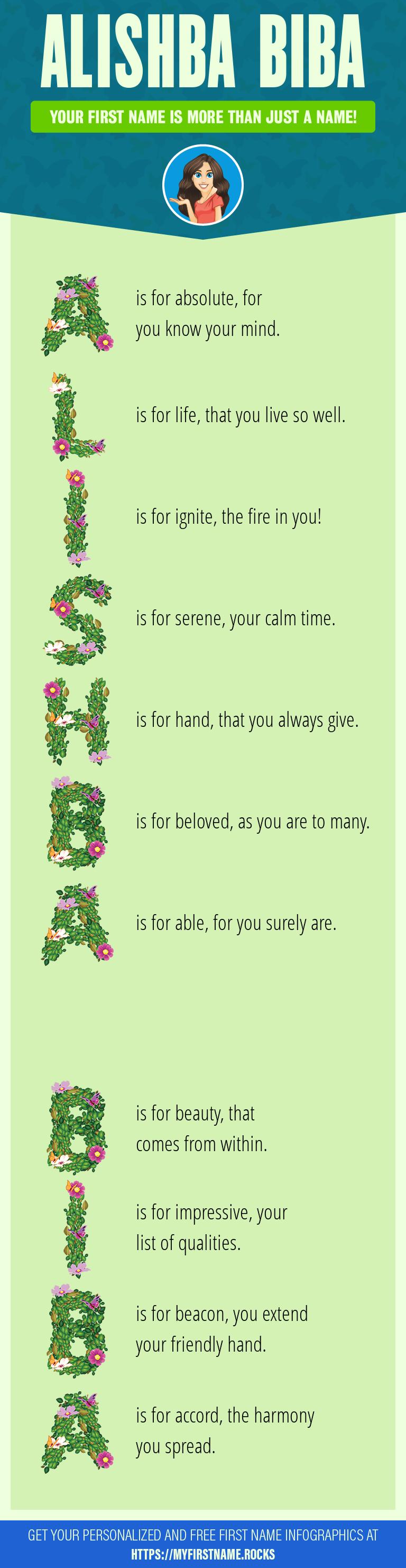 Alishba Biba Infographics