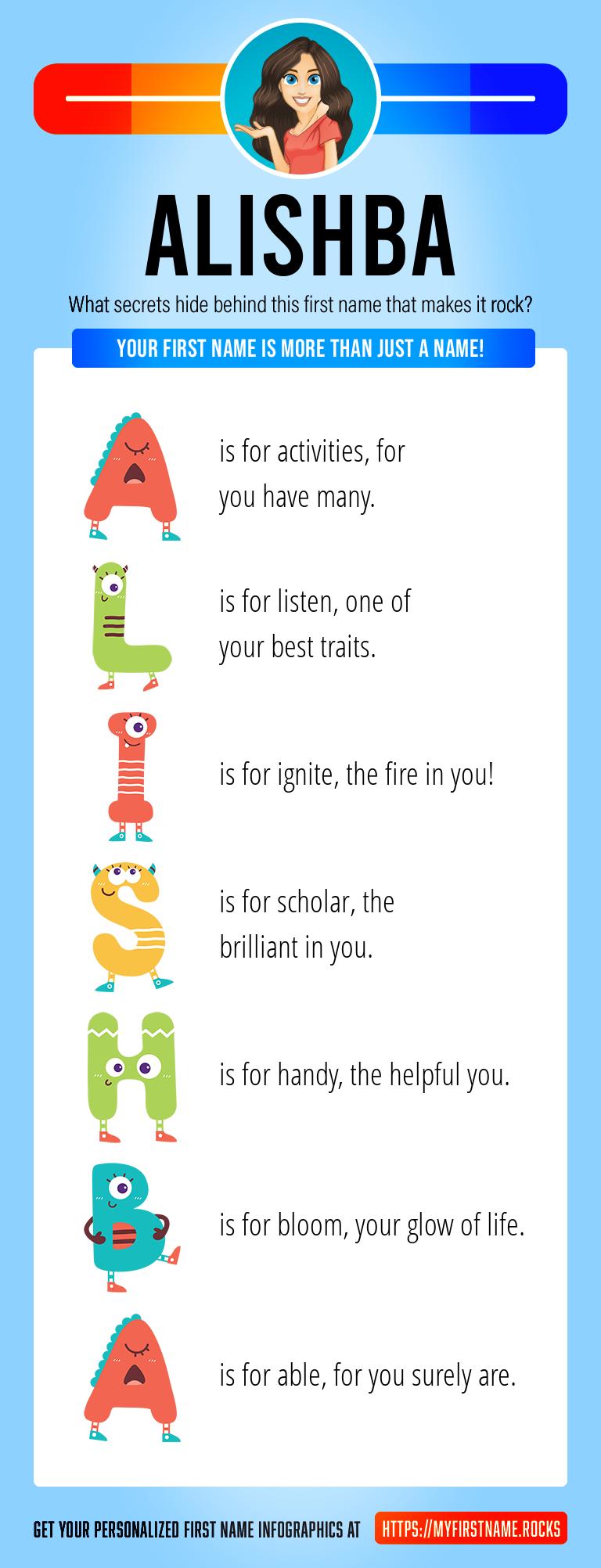 Alishba Infographics
